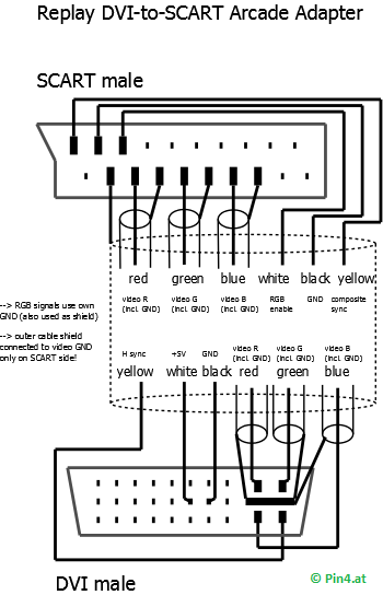 scart to hdmi cable diagram  scart  free engine image for